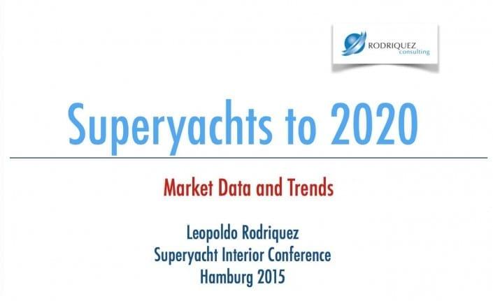 Superyachts 2020