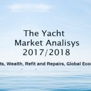 Yacht Market analysis download