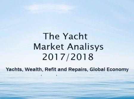 Yacht Market analysis download
