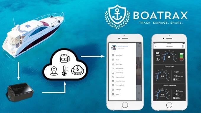 Boatrax Boat tracker